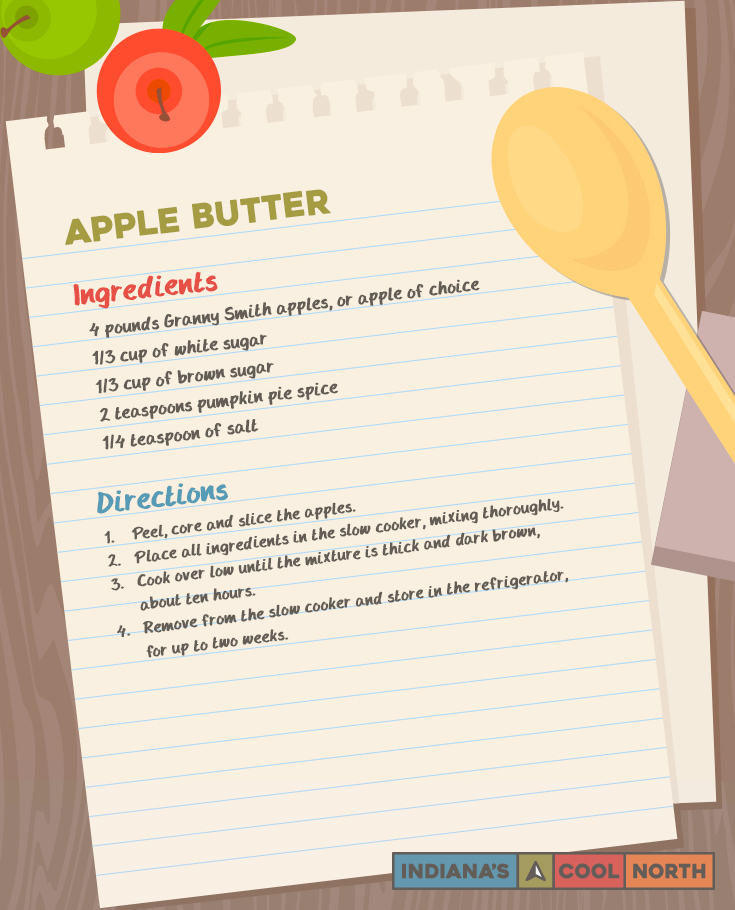 An illustrated recipe card for apple butter.