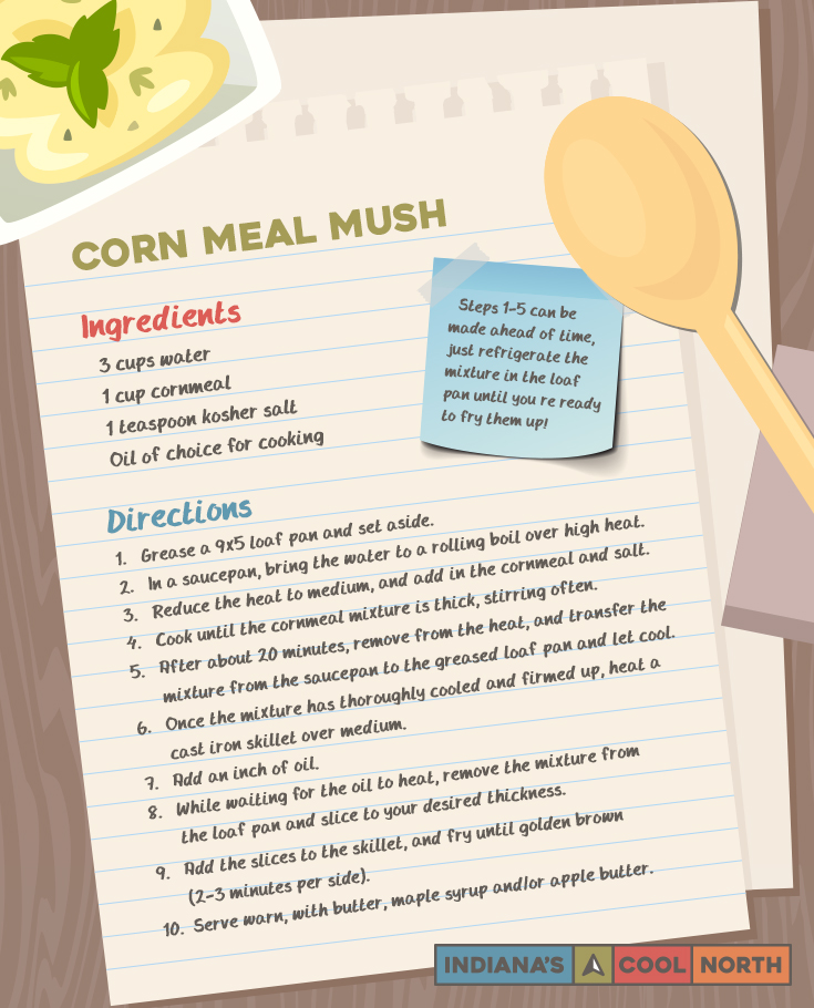 an illustrated recipe card for Amish corn meal mush.